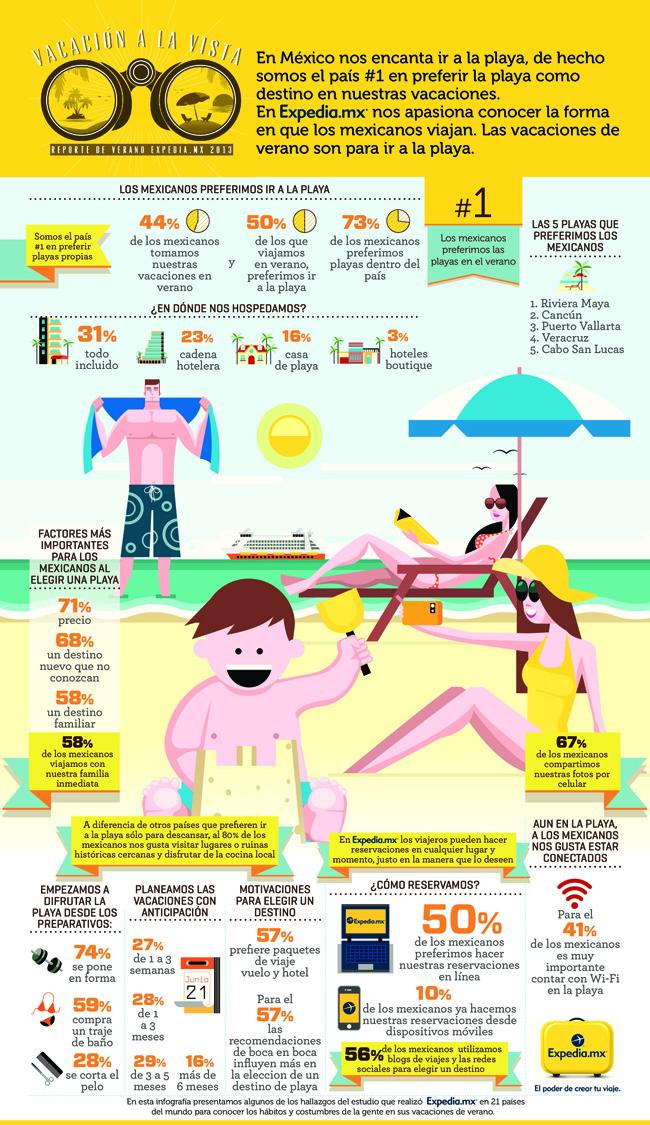 Vacaciones_de_verano