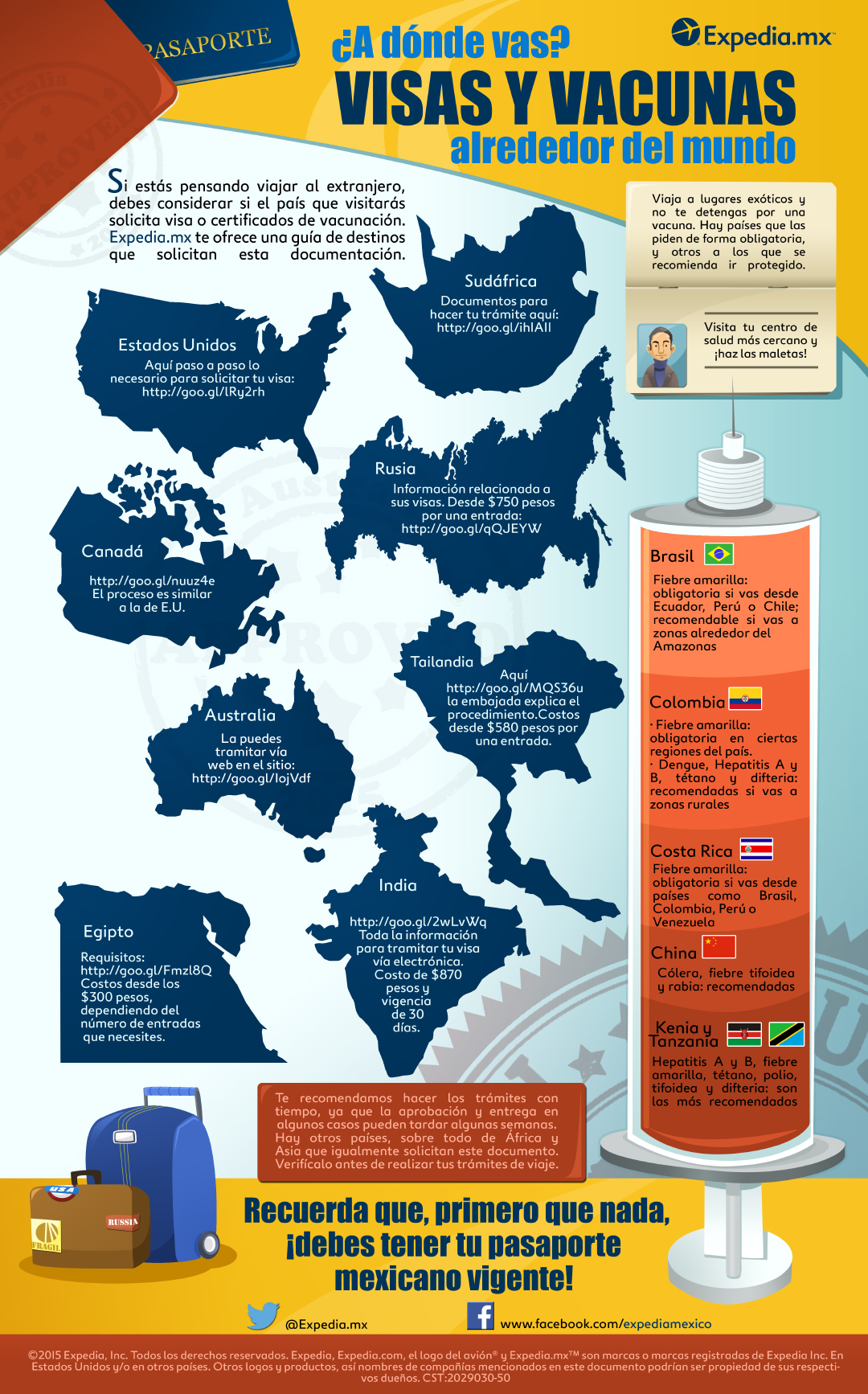 Visas y vacunas