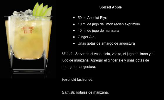 Absolut Spiced
